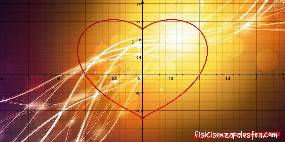 Il meno nell'equazione del cuore ribalta tutte le logiche ...